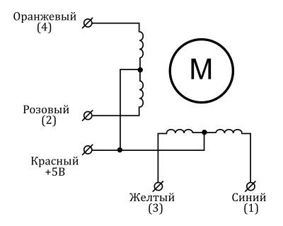 Шаговый двигатель схема 5 выводов